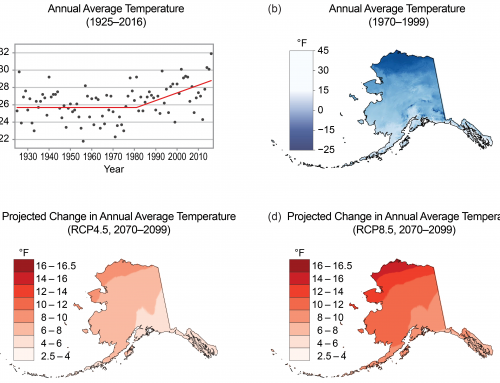 ISER Researchers Study the Economic Impacts of Climate Change